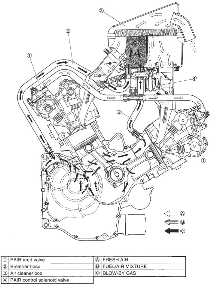 How Many Crankcase Breather Tubes 1 Or 2